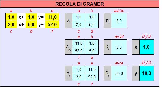 cramer_1