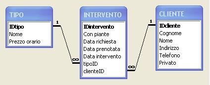 2003_fioreria4