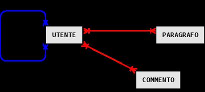 Er_network