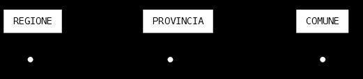 Er_provincia