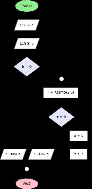 euclide_0