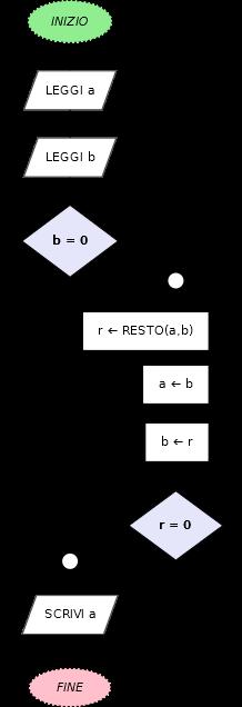 euclide_1