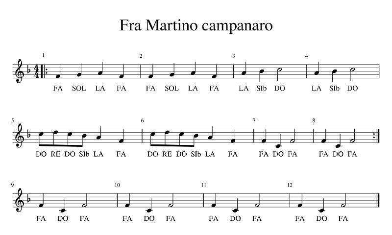 Fra Martino Campanaro 1 Programmare Con Scratch